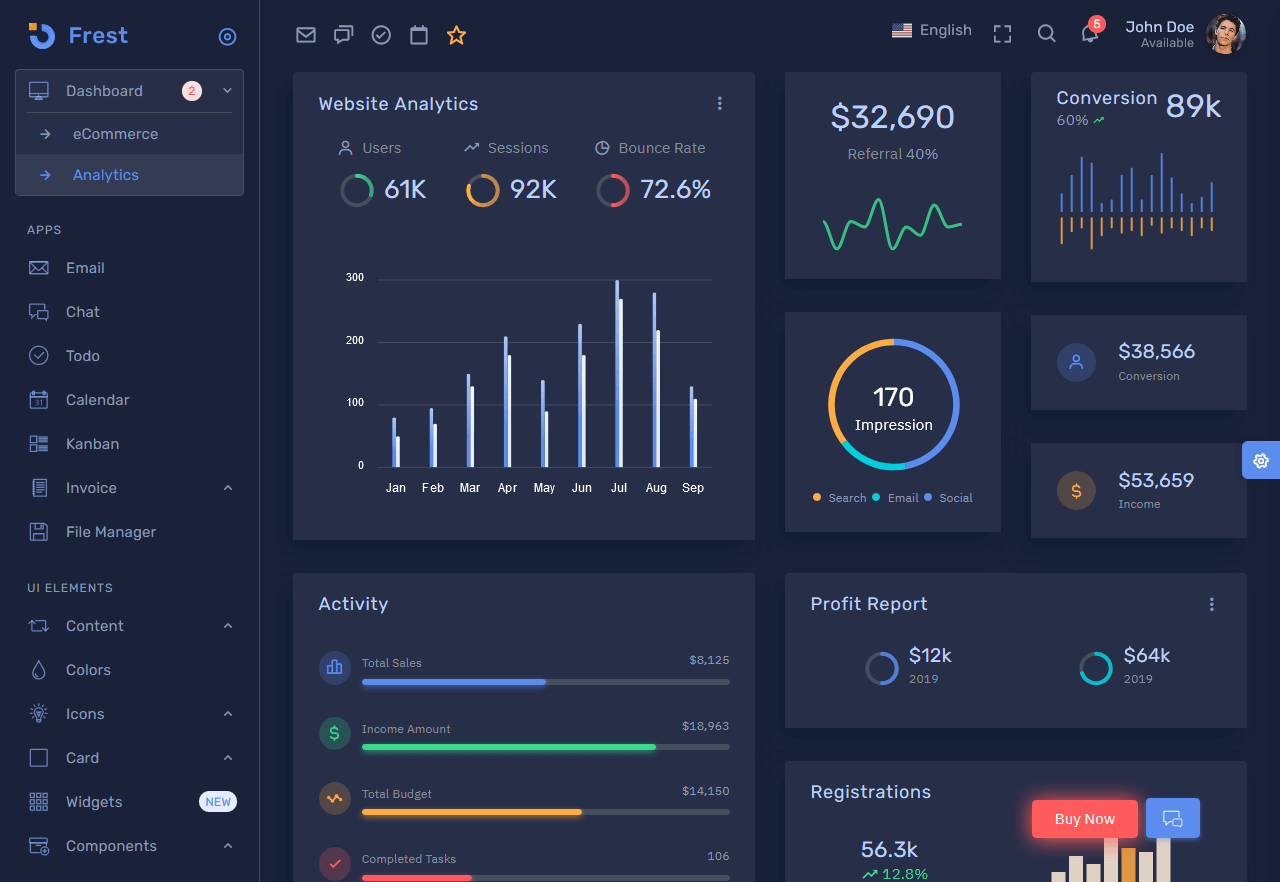 Preview screenshots of frest free admin template