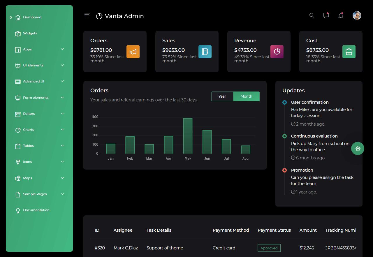 Preview screenshots of vanta free admin template